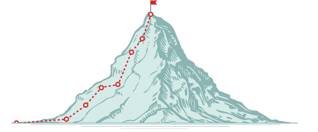 chemin pour atteindre le sommet d'une montagne