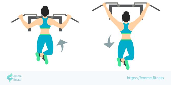 pull up femme.fitness illustration