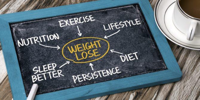 tableau de la perte de poids
