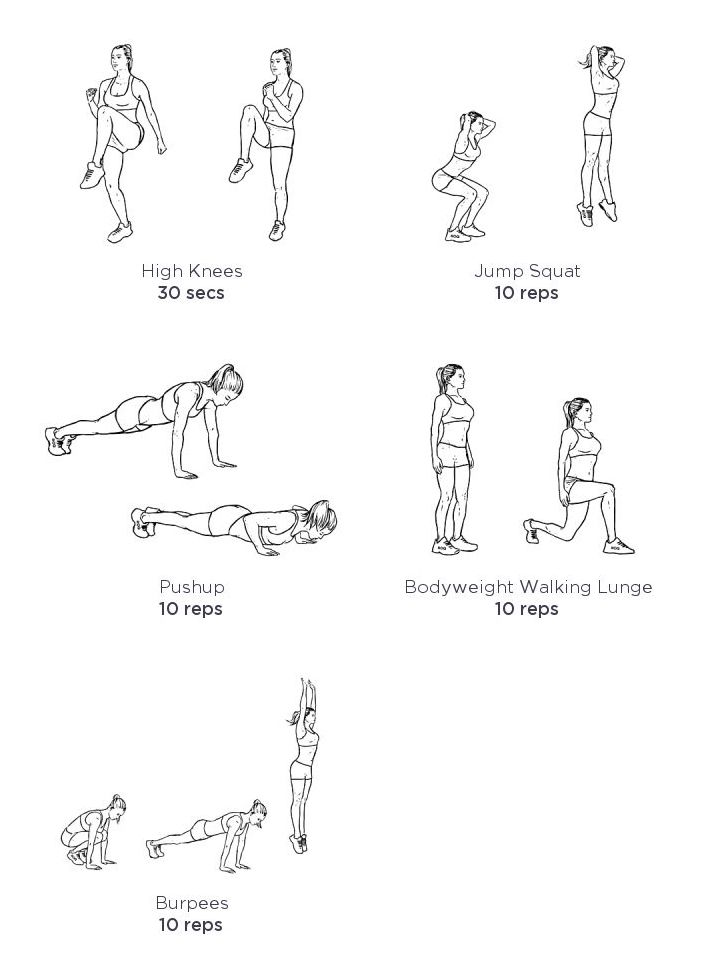 exercices d'activation musculaire