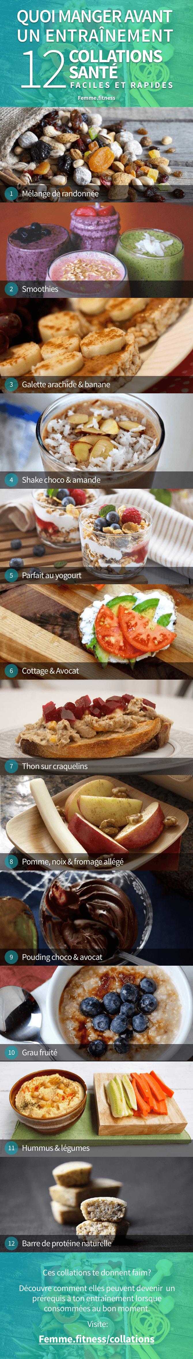 infographie 12 collations santé faciles et rapides à manger avant un entraînement