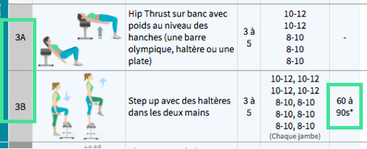 explication superset