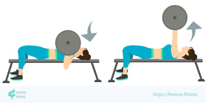dessin de l'exercice de musculation du développé couché