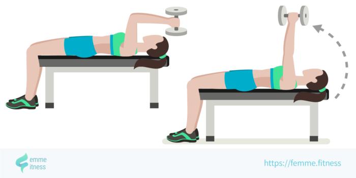 dessin de l'exercice de musculation des triceps extension couché