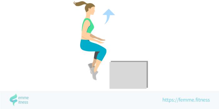 dessin de l'exercice de musculation du box jump