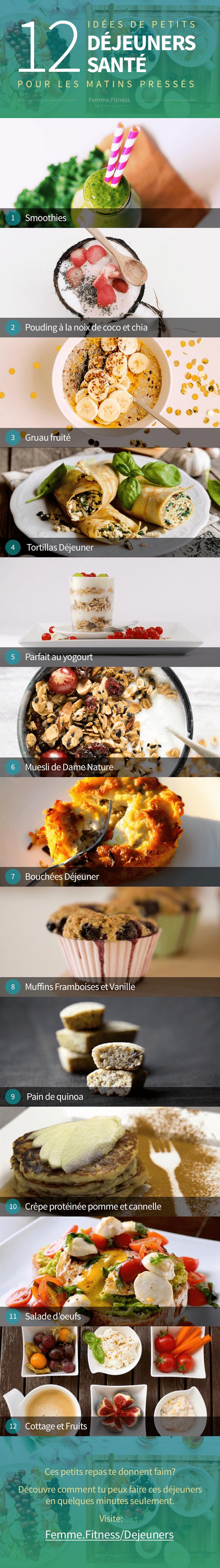 infographie avec 12 idées de petits déjeuners santé